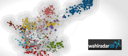 Wahlradar 09: Politische Meinungsführer im Web