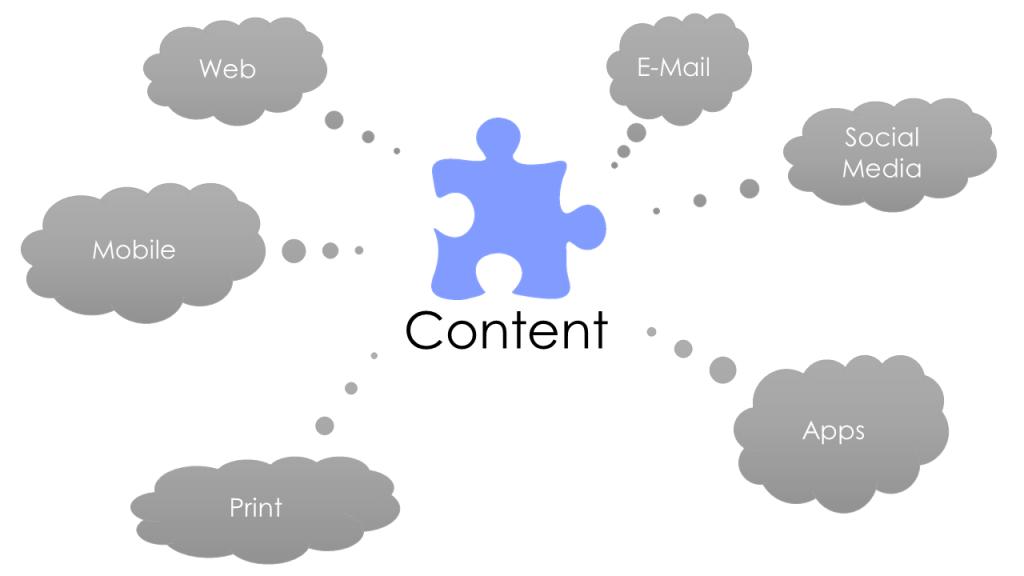Content_Uebersicht_MNP
