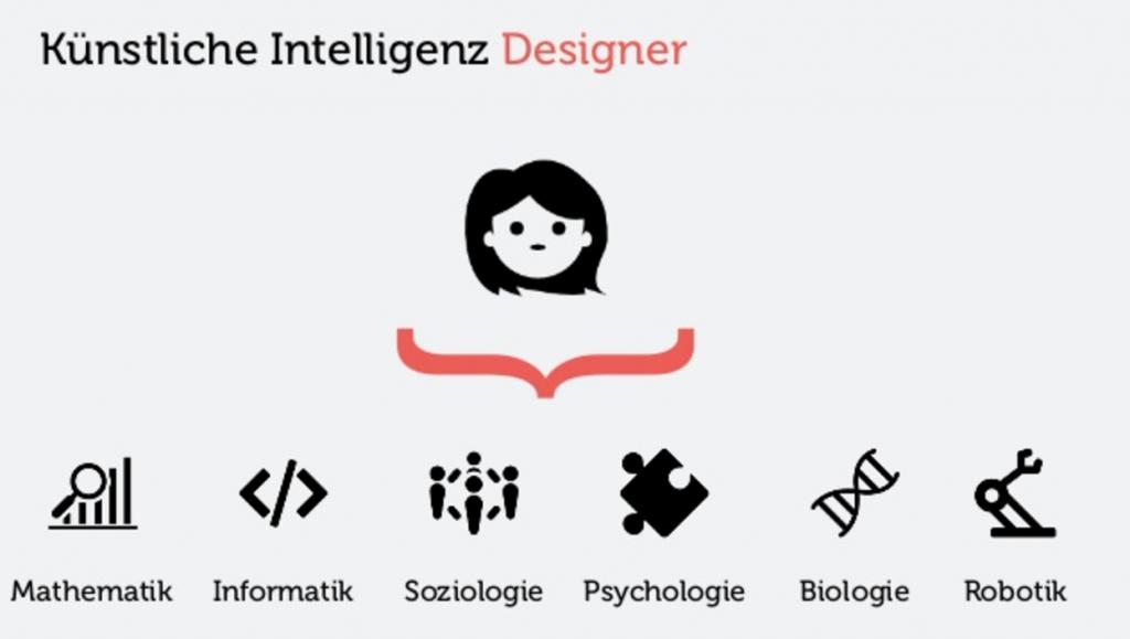 Künstliche Intelligenz Designer