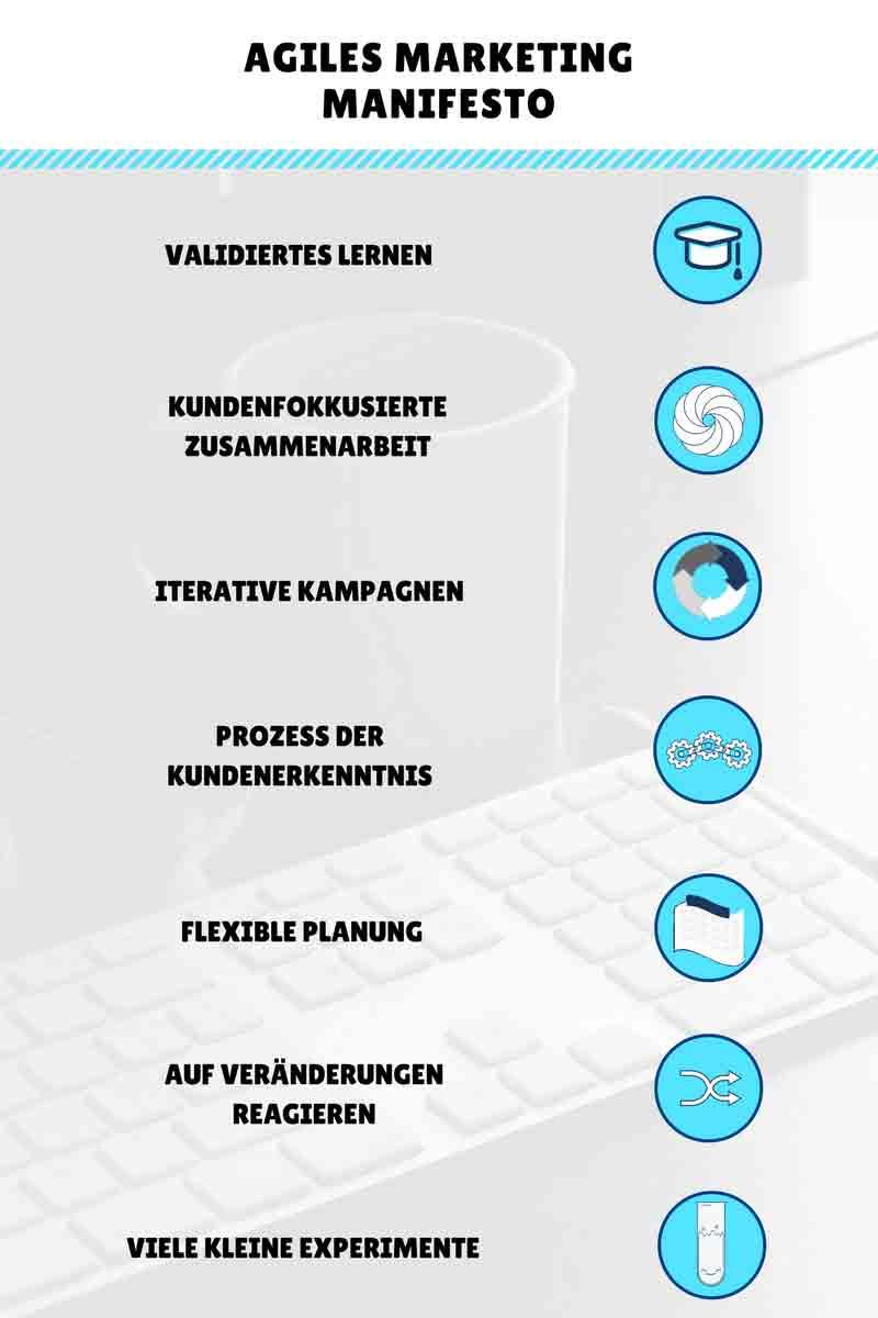 Agiles Marketing Manifesto